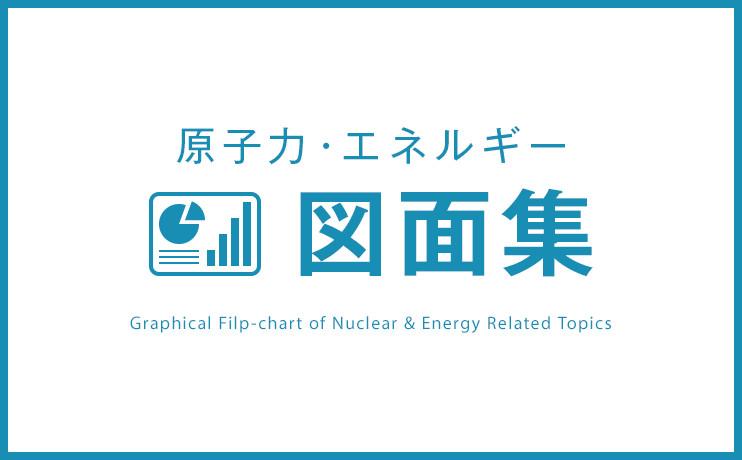 原子力・エネルギー 図面集 Graphical Flip-chart of Nuclear & Energy Related Topics