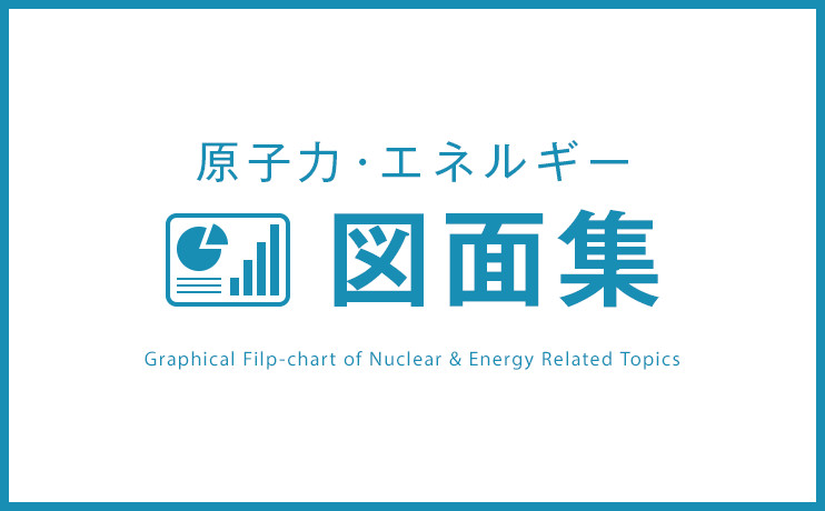 原子力・エネルギー 図面集 Graphical Flip-chart of Nuclear & Energy Related Topics