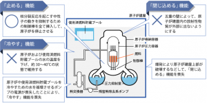 fukushima_list04-03