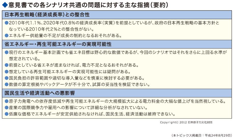 news022