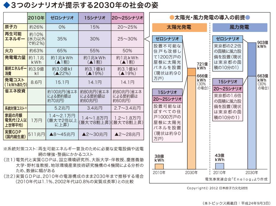 news023