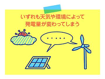いずれも天気や環境によって発電量が変わってしまう