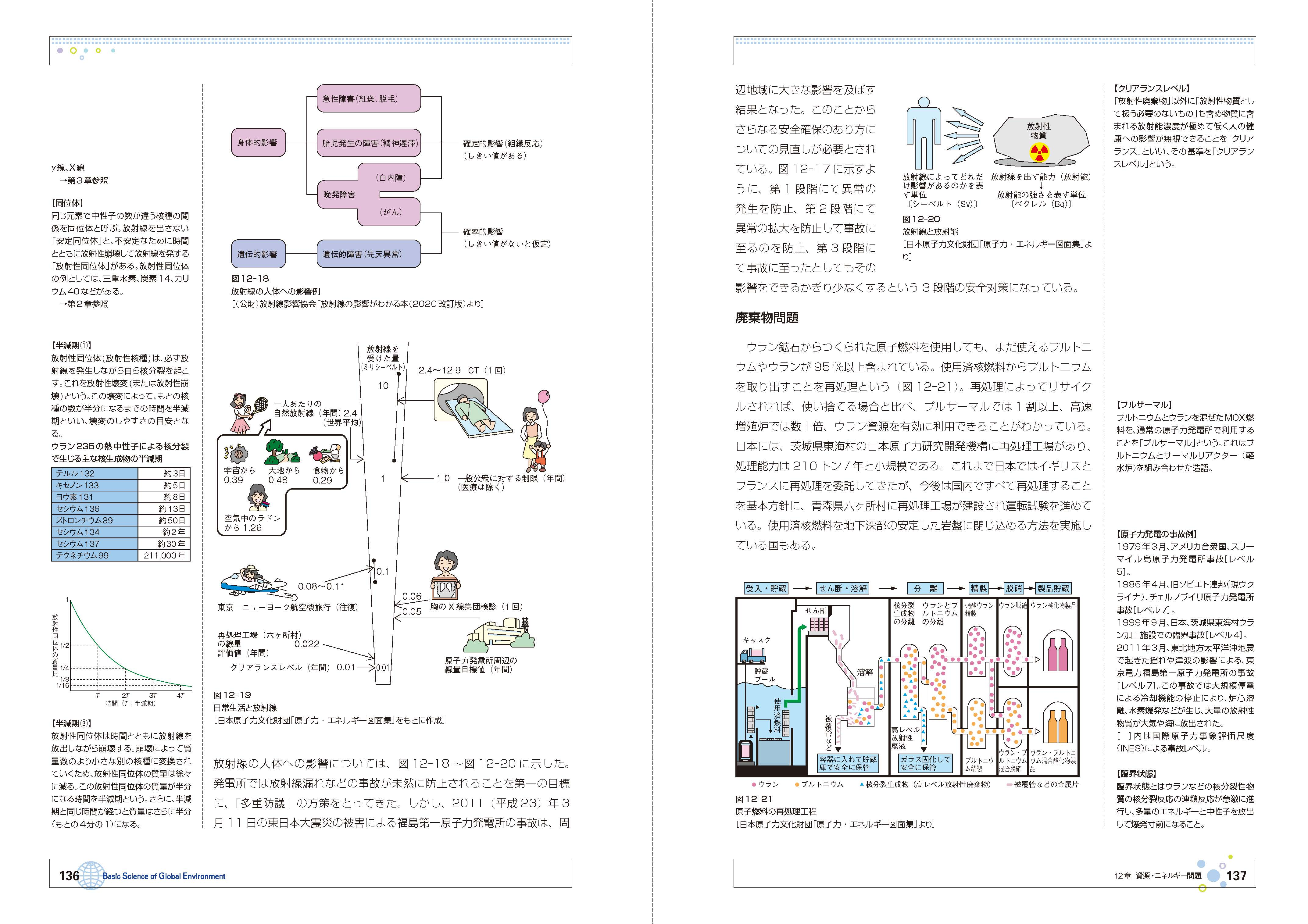 地球環境学入門第3版_136-137ページ
