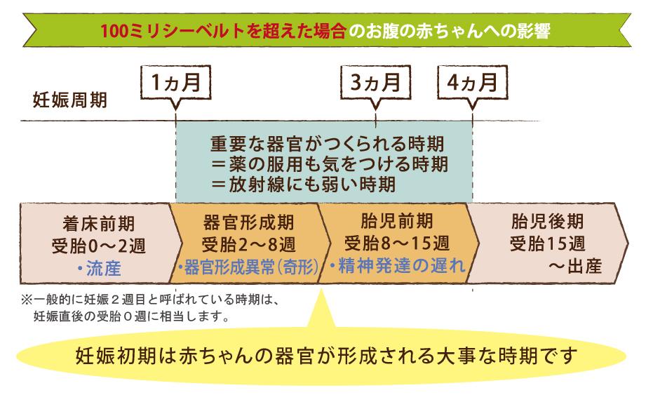 H01_graf_A