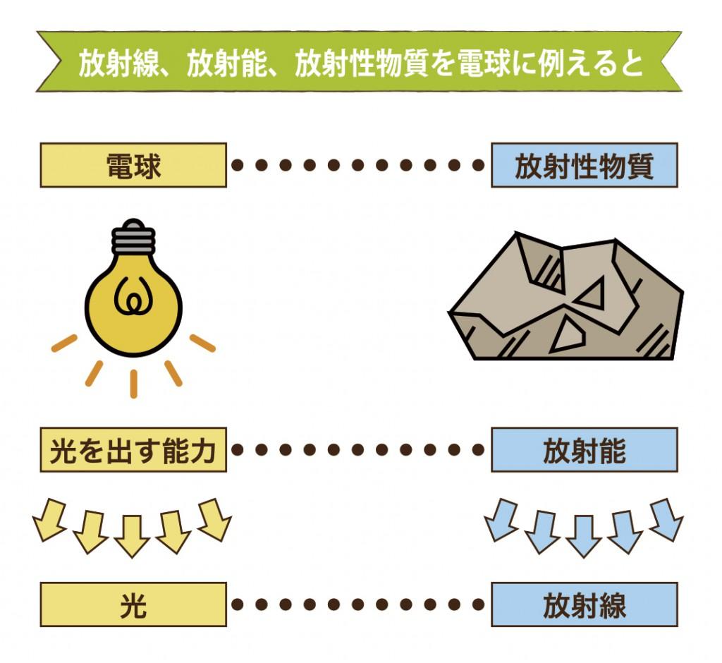 H01_graf_B