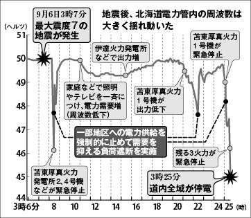 13_グラフ