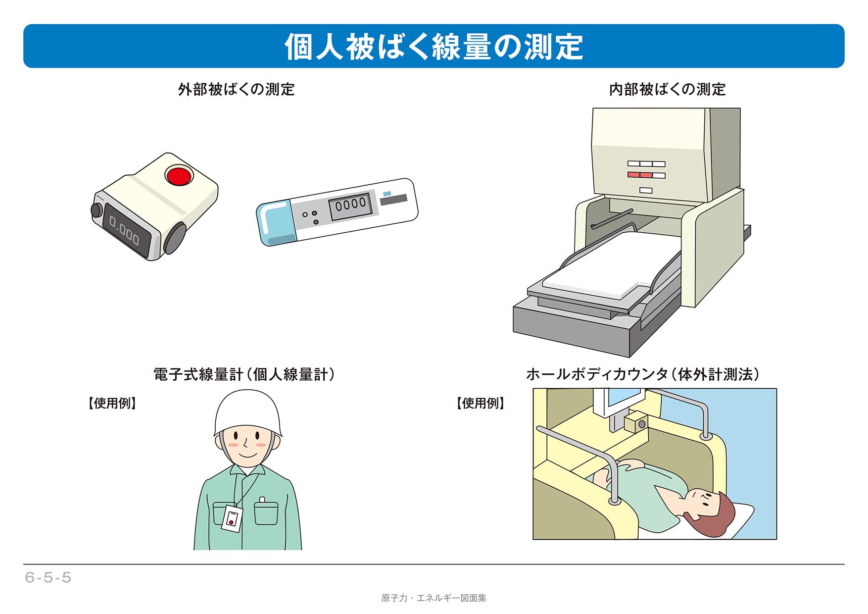 【6-5-5】個人被ばく線量の測定