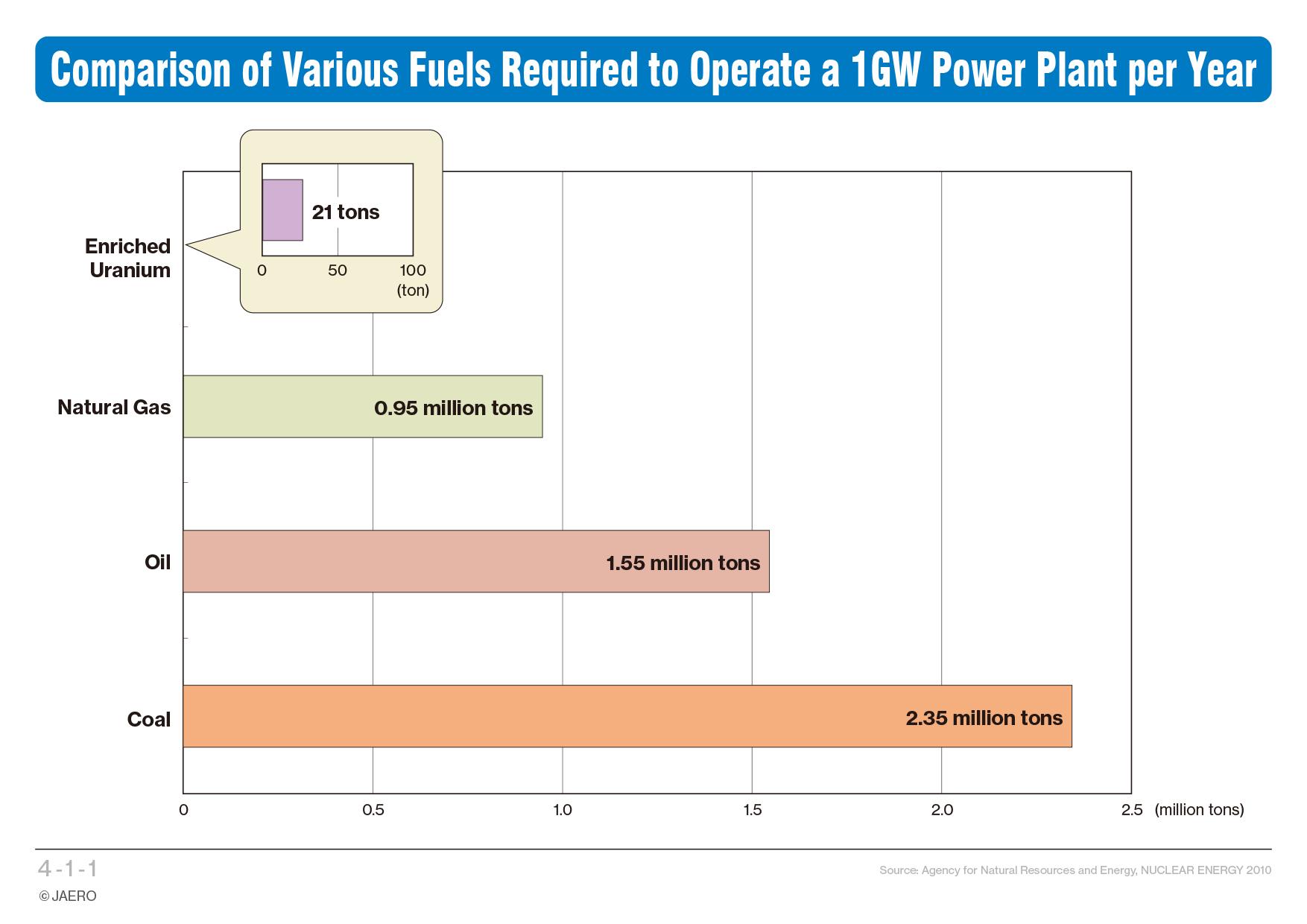 comparison of various power plants pdf